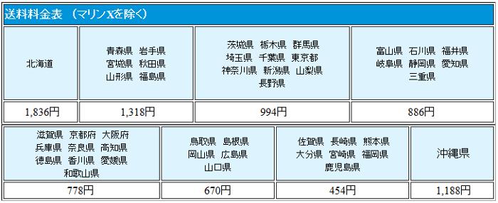 送料料金表20141104